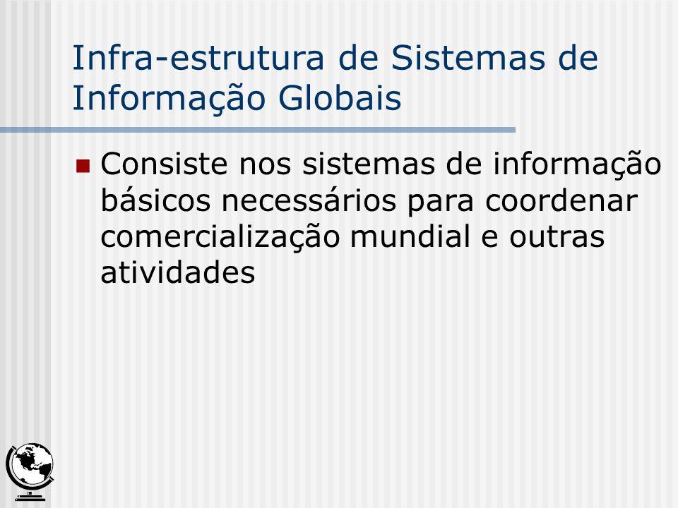 GLOBAL ENVIRONMENT: BUSINESS DRIVERS & CHALLENGES CORPORATE GLOBAL STRATEGIES ORGANIZATIONAL STRUCTURE MANAGEMENT & BUSINESS PROCEDURES MANAGEMENT & BUSINESS PROCEDURES TECHNOLOGICAL PLATFORM Infra-estrutura de Sistemas de Informação Globais