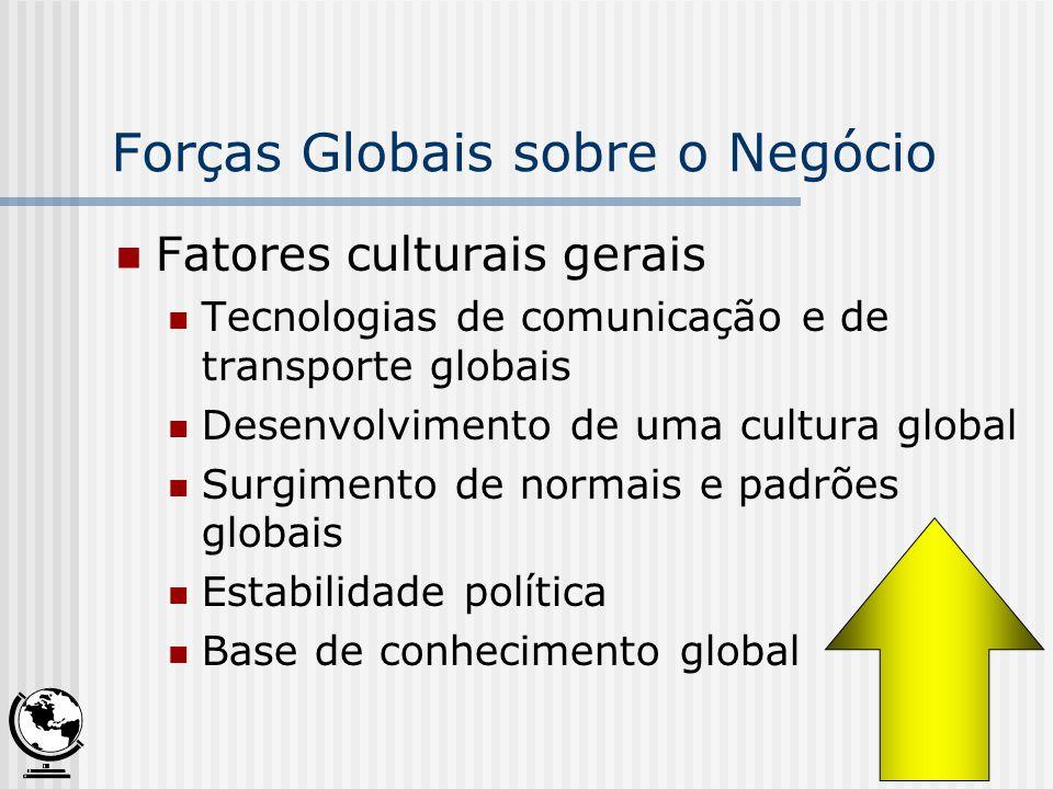 Forças Globais sobre o Negócio (cont.) Fatores empresariais específicos: Mecados globais Operações e produção globais Coordenação global Força de trabalho global Economia de escala global