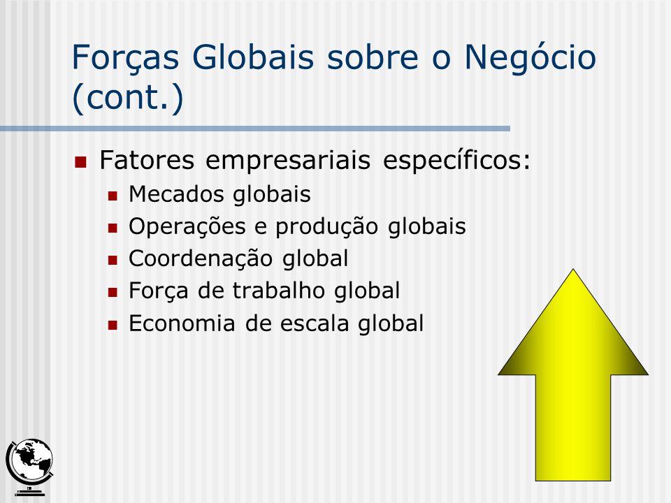 Forças Globais sobre o Negócio (cont.) Fatores empresariais específicos: Mecados globais Operações e produção globais Coordenação global Força de trab