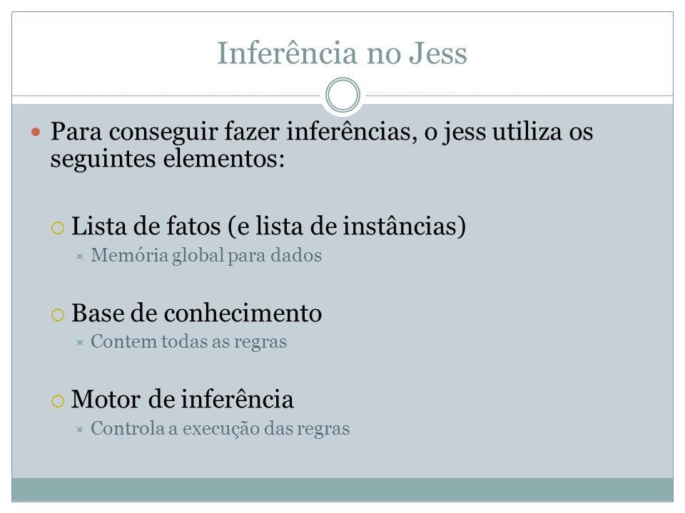 Inferência no Jess Para conseguir fazer inferências, o jess utiliza os seguintes elementos:  Lista de fatos (e lista de instâncias)  Memória global