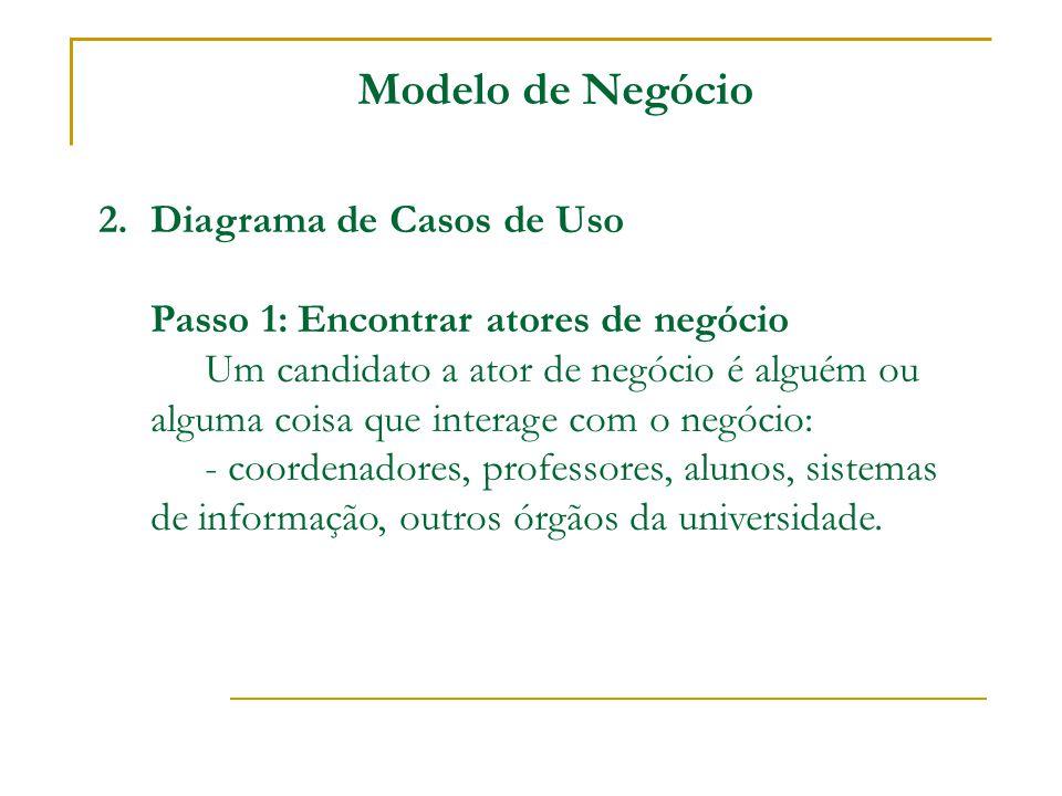 Modelo de Negócio 2.Diagrama de Casos de Uso Passo 1: Encontrar atores de negócio Um candidato a ator de negócio é alguém ou alguma coisa que interage