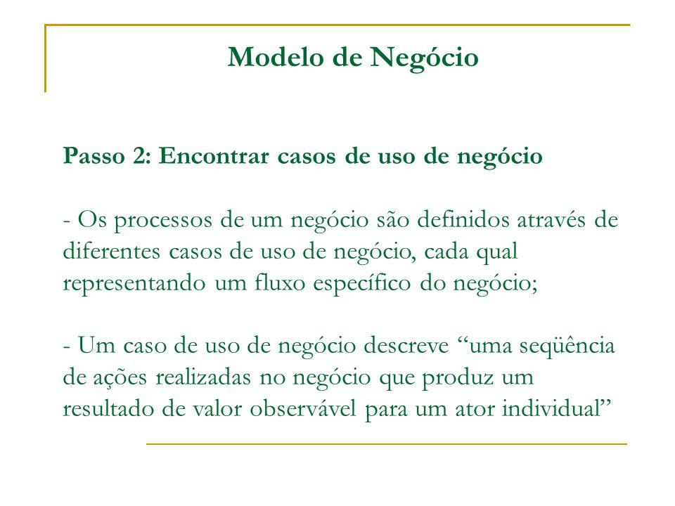 Modelo de Negócio Passo 2: Encontrar casos de uso de negócio - Os processos de um negócio são definidos através de diferentes casos de uso de negócio,