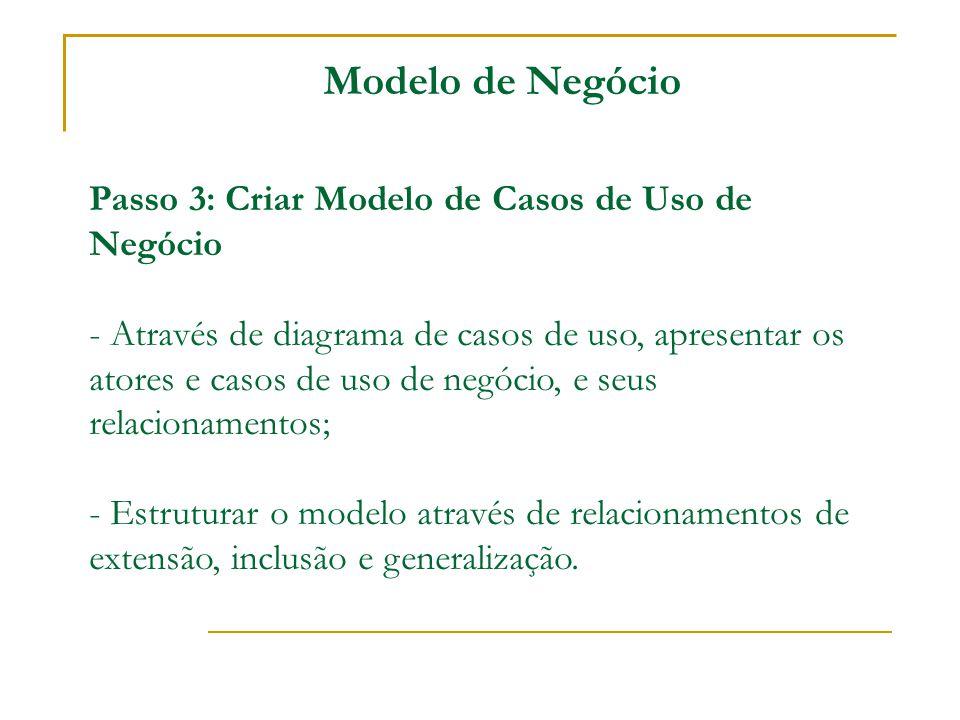 Modelo de Negócio Passo 3: Criar Modelo de Casos de Uso de Negócio - Através de diagrama de casos de uso, apresentar os atores e casos de uso de negóc