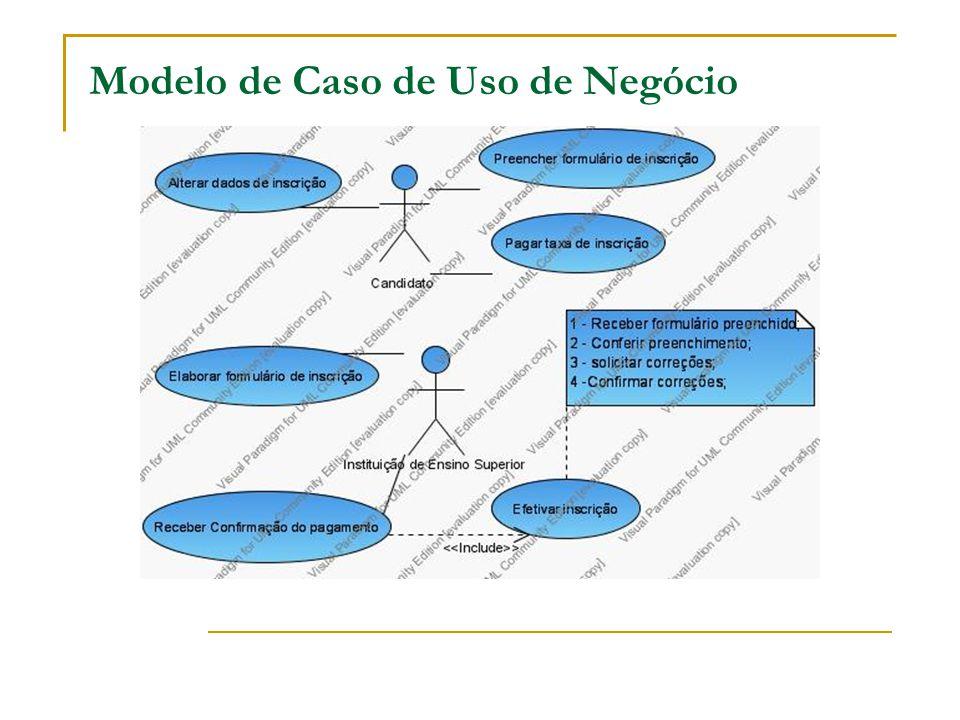 Modelo de Caso de Uso de Negócio