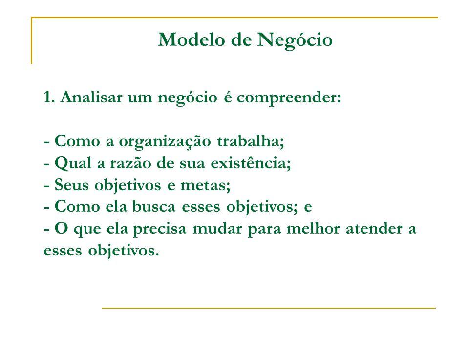 Modelo de Negócio 1. Analisar um negócio é compreender: - Como a organização trabalha; - Qual a razão de sua existência; - Seus objetivos e metas; - C