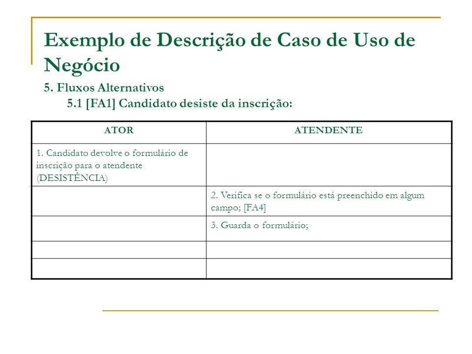 Exemplo de Descrição de Caso de Uso de Negócio 5. Fluxos Alternativos 5.1 [FA1] Candidato desiste da inscrição: ATORATENDENTE 1. Candidato devolve o f