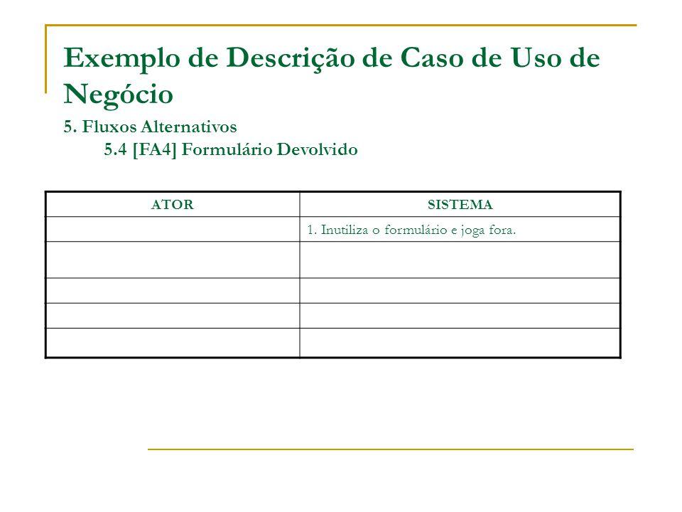 Exemplo de Descrição de Caso de Uso de Negócio 5. Fluxos Alternativos 5.4 [FA4] Formulário Devolvido ATORSISTEMA 1. Inutiliza o formulário e joga fora