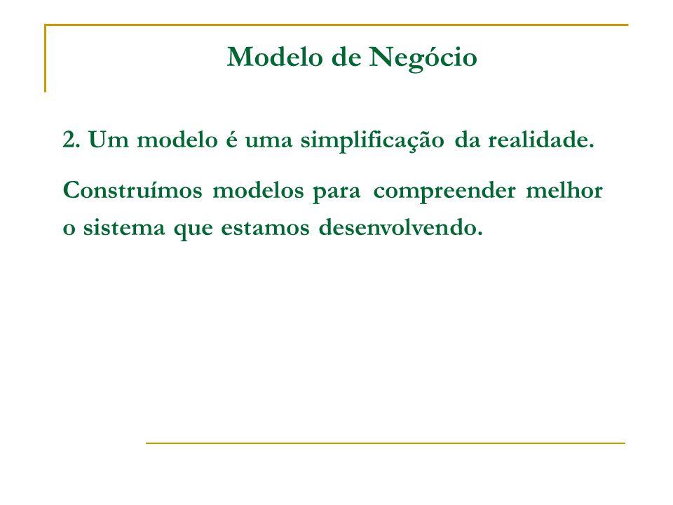 Modelo de Negócio 2. Um modelo é uma simplificação da realidade. Construímos modelos para compreender melhor o sistema que estamos desenvolvendo.