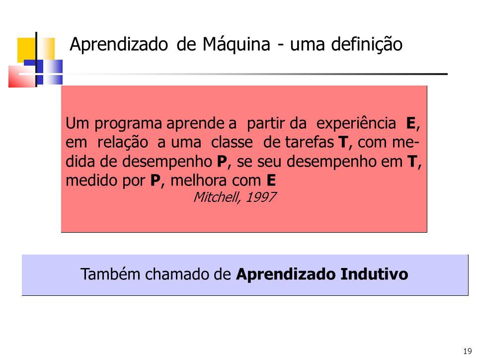 19 Aprendizado de Máquina - uma definição Um programa aprende a partir da experiência E, em relação a uma classe de tarefas T, com me- dida de desempe
