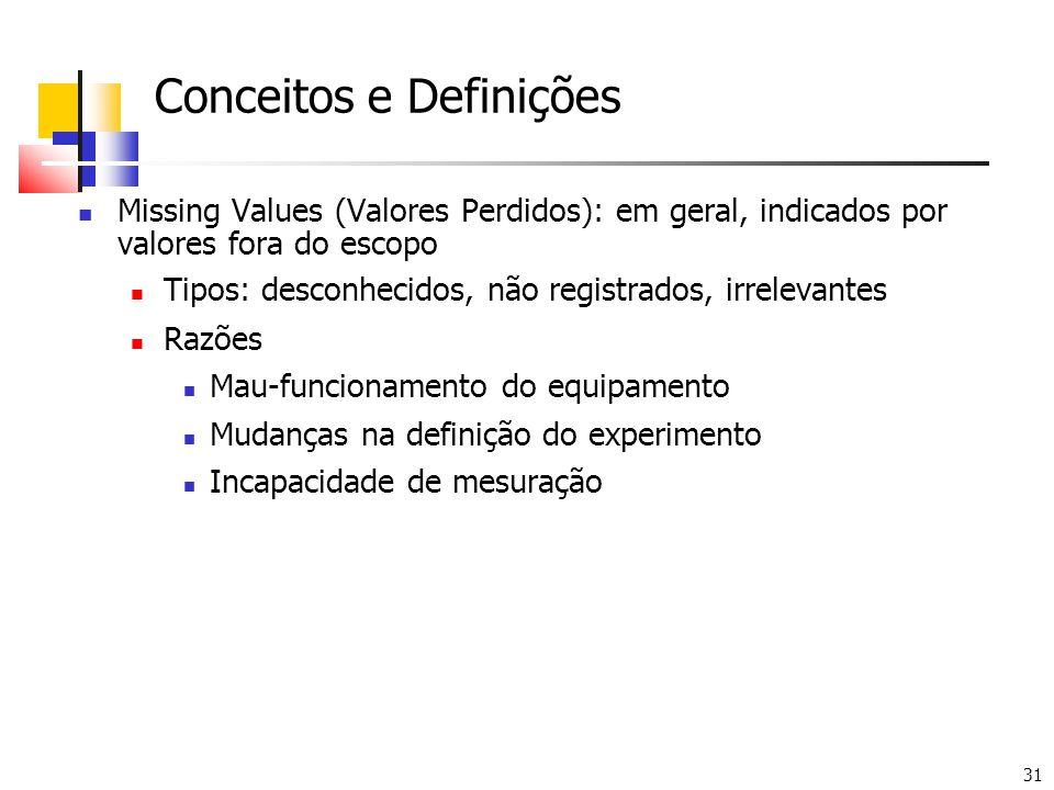 31 Conceitos e Definições Missing Values (Valores Perdidos): em geral, indicados por valores fora do escopo Tipos: desconhecidos, não registrados, irr