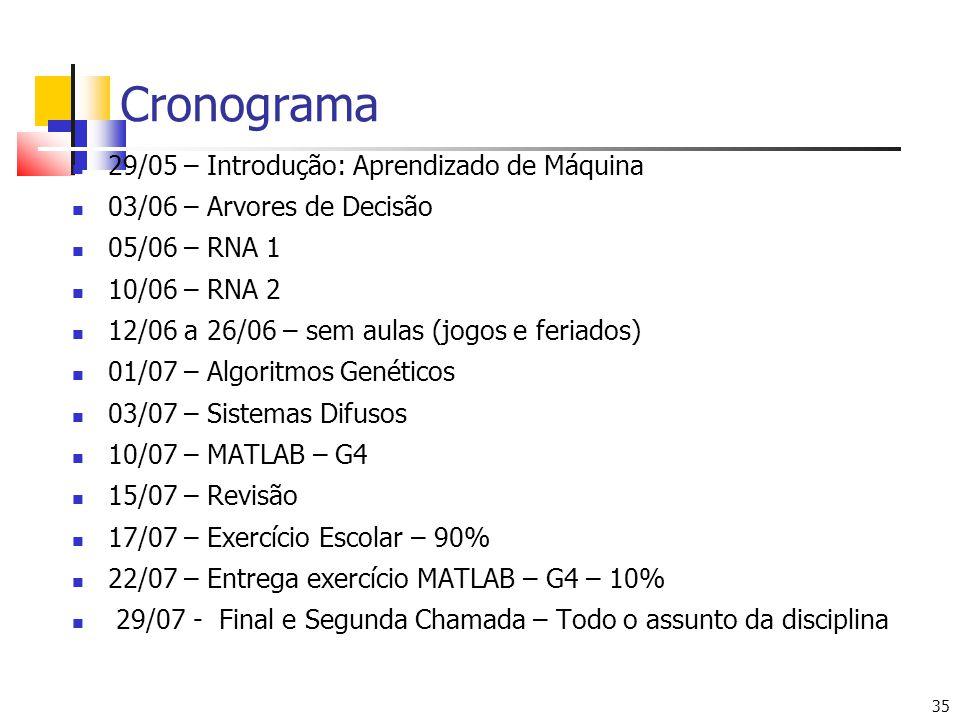 35 Cronograma 29/05 – Introdução: Aprendizado de Máquina 03/06 – Arvores de Decisão 05/06 – RNA 1 10/06 – RNA 2 12/06 a 26/06 – sem aulas (jogos e fer