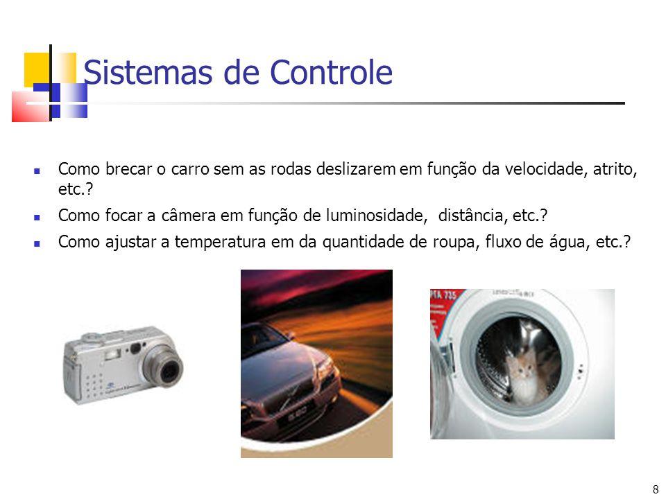 8 8 Como brecar o carro sem as rodas deslizarem em função da velocidade, atrito, etc.? Como focar a câmera em função de luminosidade, distância, etc.?