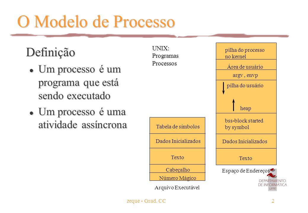 zeque - Grad. CC2 O Modelo de Processo Definição Definição l Um processo é um programa que está sendo executado l Um processo é uma atividade assíncro