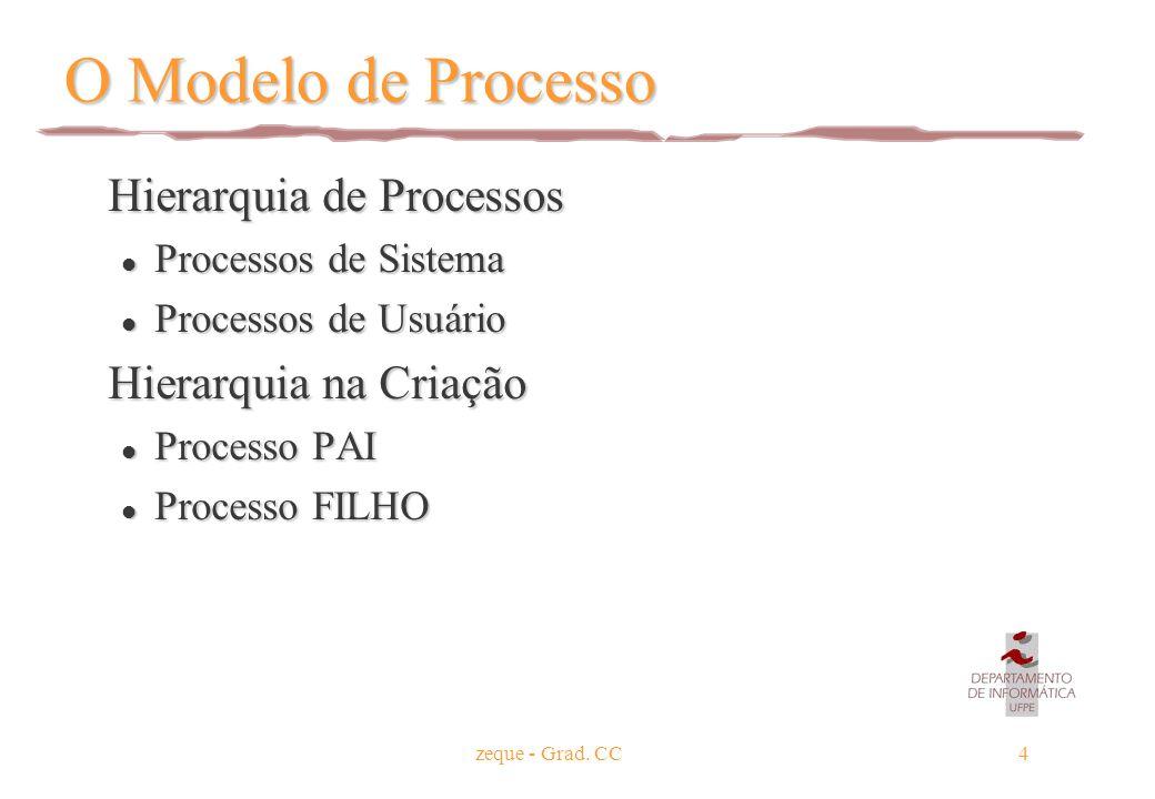 zeque - Grad. CC4 O Modelo de Processo Hierarquia de Processos Hierarquia de Processos l Processos de Sistema l Processos de Usuário Hierarquia na Cri