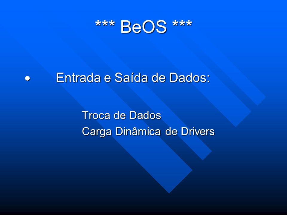 *** BeOS ***  Entrada e Saída de Dados: Troca de Dados Carga Dinâmica de Drivers