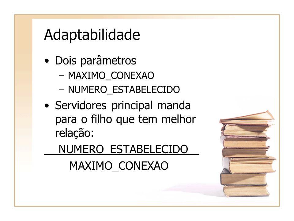 Adaptabilidade Dois parâmetros –MAXIMO_CONEXAO –NUMERO_ESTABELECIDO Servidores principal manda para o filho que tem melhor relação: NUMERO_ESTABELECIDO.