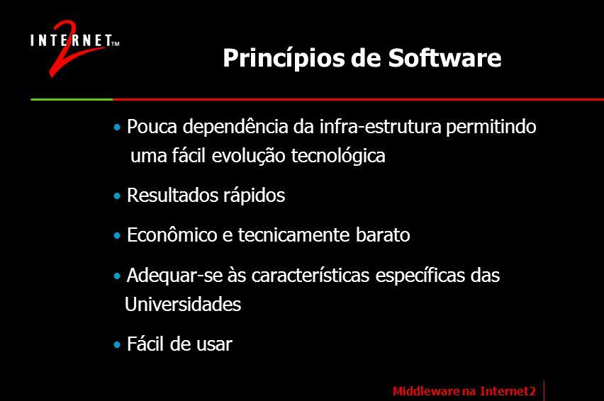 Princípios de Software Pouca dependência da infra-estrutura permitindo uma fácil evolução tecnológica Resultados rápidos Econômico e tecnicamente bara