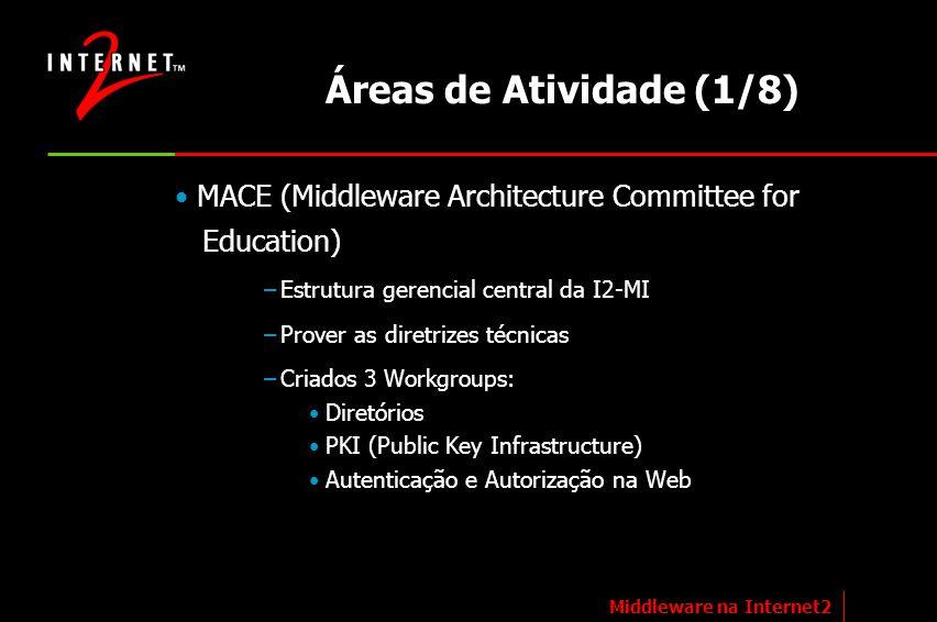 Áreas de Atividade (1/8) MACE (Middleware Architecture Committee for Education) –Estrutura gerencial central da I2-MI –Prover as diretrizes técnicas –