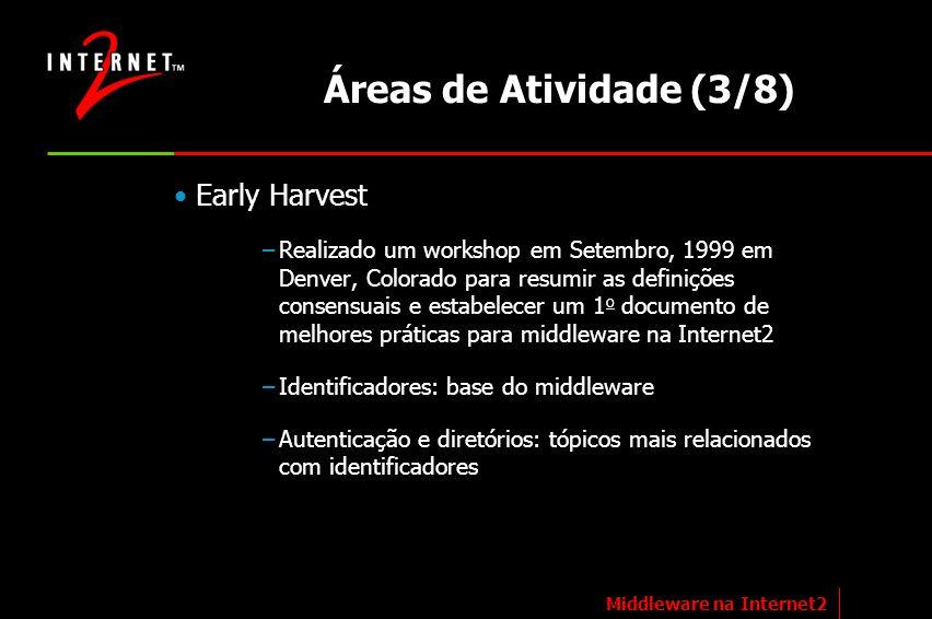 Áreas de Atividade (3/8) Early Harvest –Realizado um workshop em Setembro, 1999 em Denver, Colorado para resumir as definições consensuais e estabelec