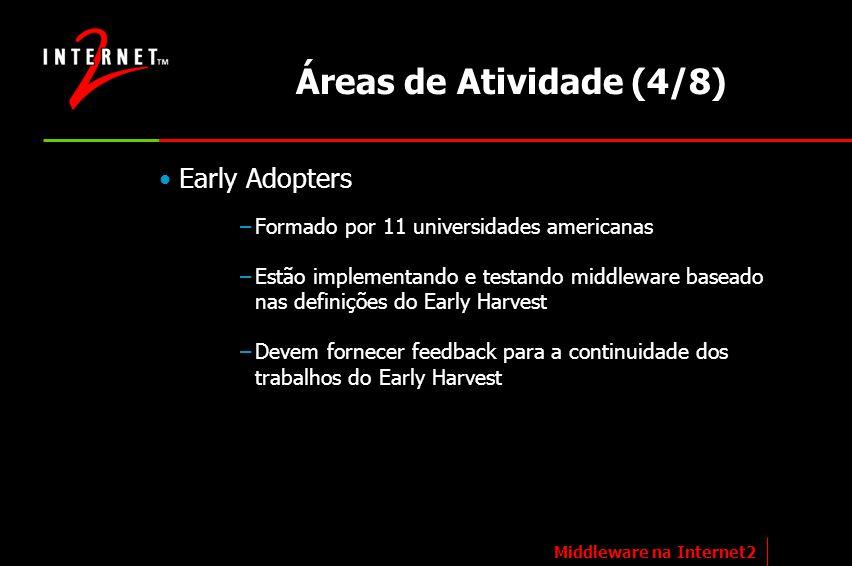 Áreas de Atividade (4/8) Early Adopters –Formado por 11 universidades americanas –Estão implementando e testando middleware baseado nas definições do