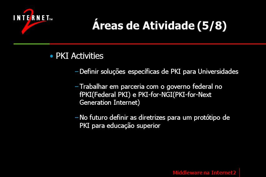 Áreas de Atividade (5/8) PKI Activities –Definir soluções específicas de PKI para Universidades –Trabalhar em parceria com o governo federal no fPKI(F