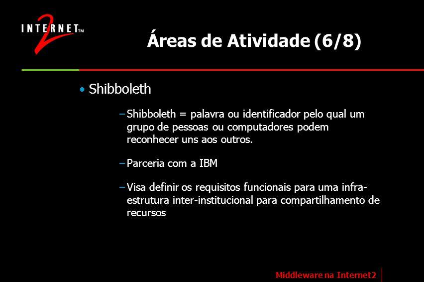 Áreas de Atividade (6/8) Shibboleth –Shibboleth = palavra ou identificador pelo qual um grupo de pessoas ou computadores podem reconhecer uns aos outr