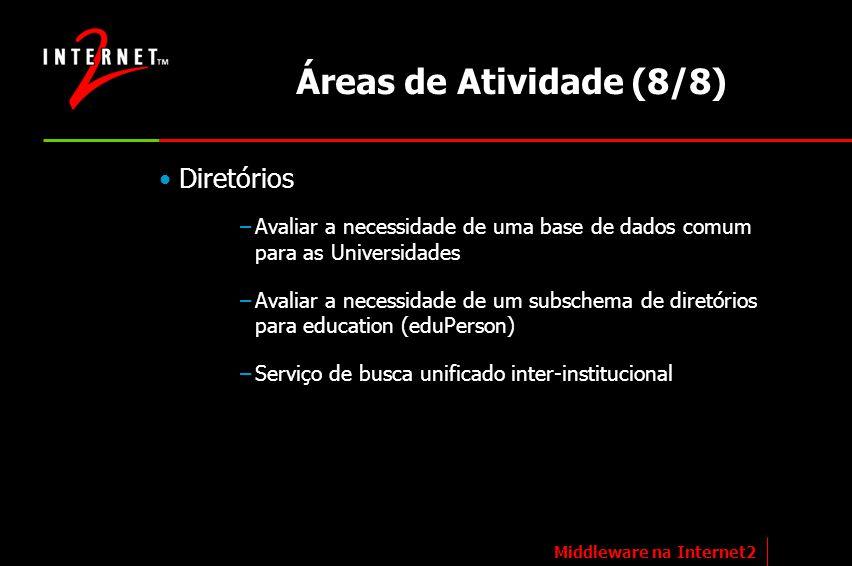 Áreas de Atividade (8/8) Diretórios –Avaliar a necessidade de uma base de dados comum para as Universidades –Avaliar a necessidade de um subschema de