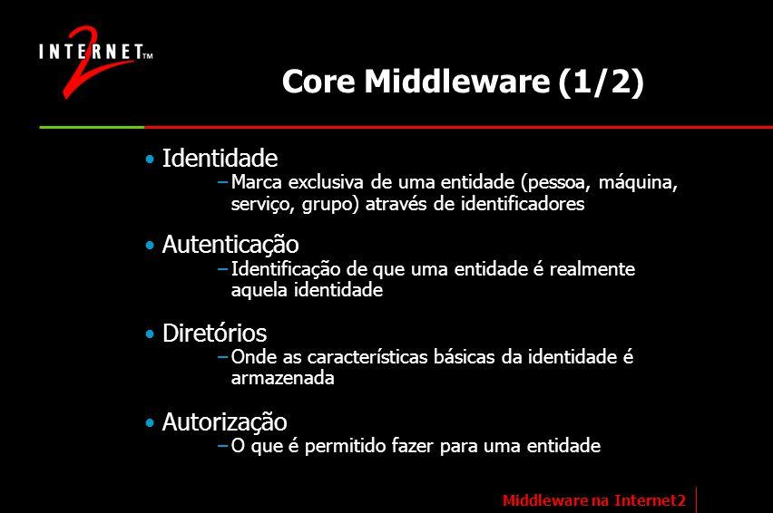 Core Middleware (1/2) Identidade –Marca exclusiva de uma entidade (pessoa, máquina, serviço, grupo) através de identificadores Autenticação –Identific