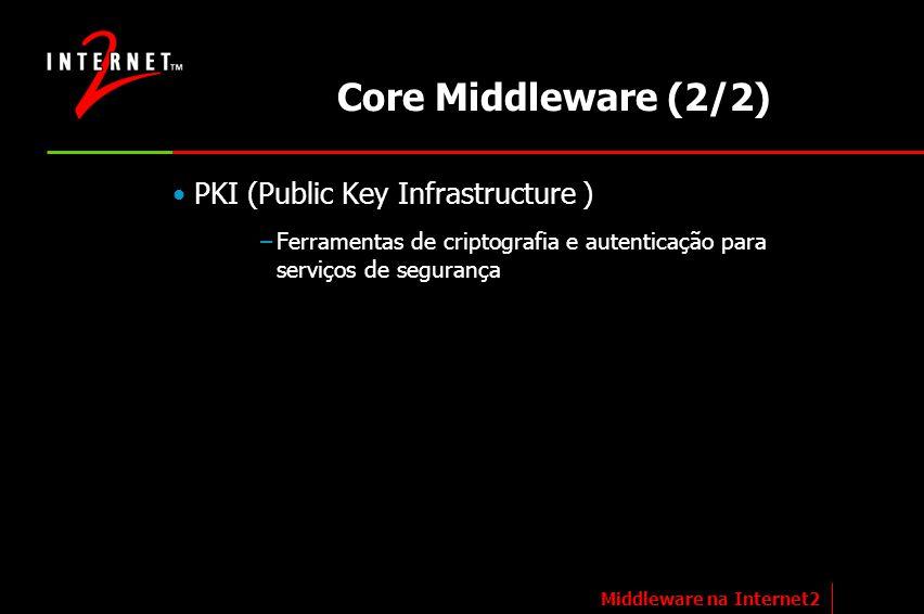 Core Middleware (2/2) PKI (Public Key Infrastructure ) –Ferramentas de criptografia e autenticação para serviços de segurança Middleware na Internet2