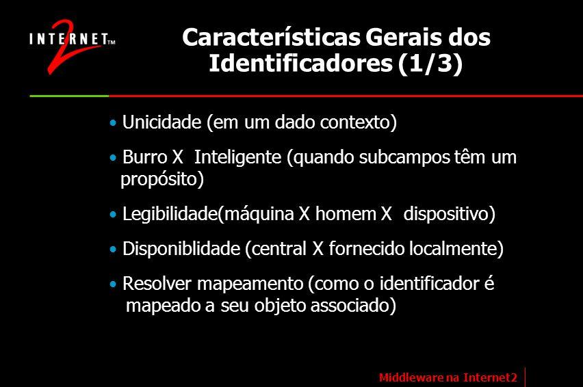 Características Gerais dos Identificadores (1/3) Unicidade (em um dado contexto) Burro X Inteligente (quando subcampos têm um propósito) Legibilidade(