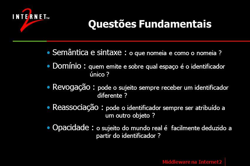 Questões Fundamentais Semântica e sintaxe : o que nomeia e como o nomeia ? Domínio : quem emite e sobre qual espaço é o identificador único ? Revogaçã