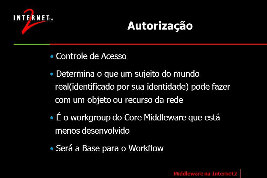 Autorização Controle de Acesso Determina o que um sujeito do mundo real(identificado por sua identidade) pode fazer com um objeto ou recurso da rede É