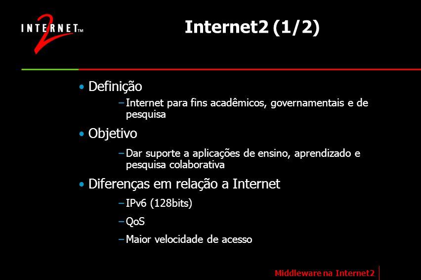 Internet2 (1/2) Definição –Internet para fins acadêmicos, governamentais e de pesquisa Objetivo –Dar suporte a aplicações de ensino, aprendizado e pes