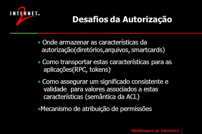 Desafios da Autorização Onde armazenar as características da autorização(diretórios,arquivos, smartcards) Como transportar estas características para
