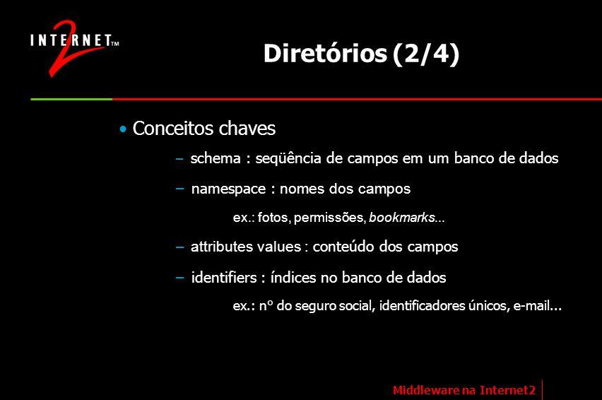 Diretórios (2/4) Conceitos chaves – schema : seqüência de campos em um banco de dados – namespace : nomes dos campos ex.: fotos, permissões, bookmarks