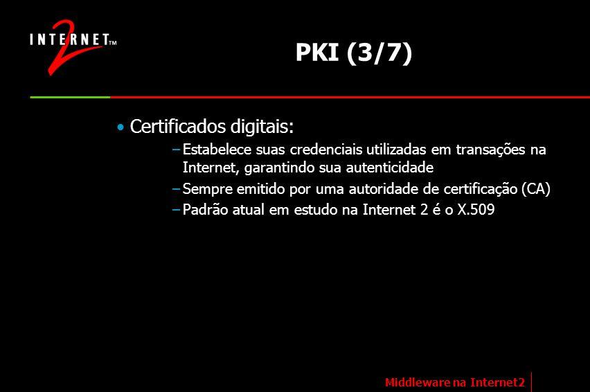 PKI (3/7) Certificados digitais: –Estabelece suas credenciais utilizadas em transações na Internet, garantindo sua autenticidade –Sempre emitido por u