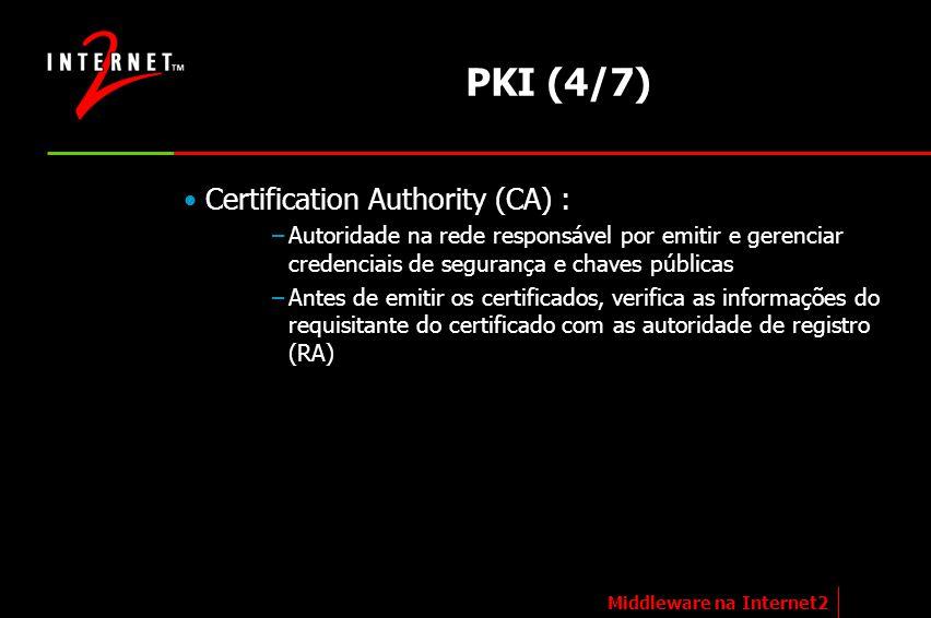 PKI (4/7) Certification Authority (CA) : –Autoridade na rede responsável por emitir e gerenciar credenciais de segurança e chaves públicas –Antes de e
