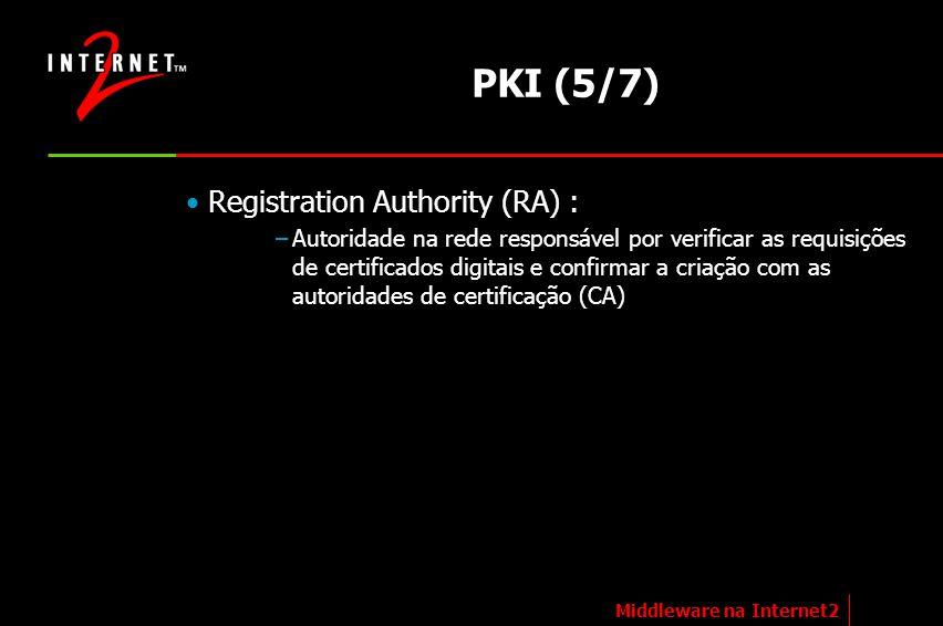 PKI (5/7) Registration Authority (RA) : –Autoridade na rede responsável por verificar as requisições de certificados digitais e confirmar a criação co