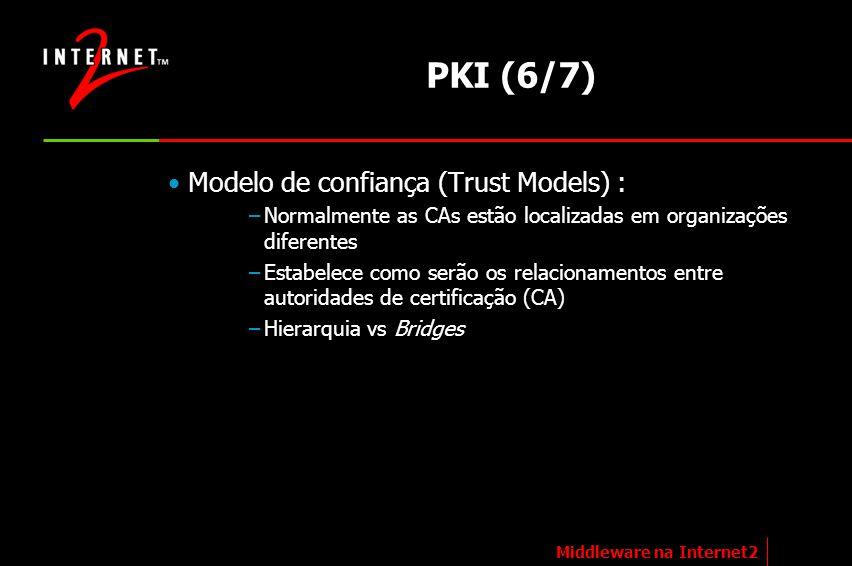 PKI (6/7) Modelo de confiança (Trust Models) : –Normalmente as CAs estão localizadas em organizações diferentes –Estabelece como serão os relacionamen