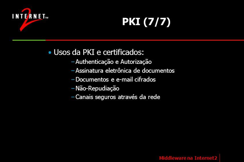 PKI (7/7) Usos da PKI e certificados: –Authenticação e Autorização –Assinatura eletrônica de documentos –Documentos e e-mail cifrados –Não-Repudiação