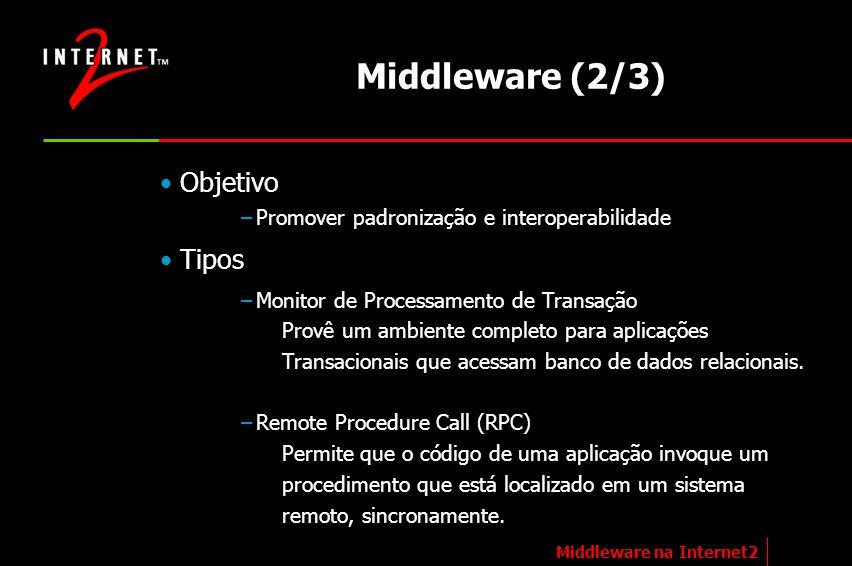 Middleware (2/3) Objetivo –Promover padronização e interoperabilidade Tipos –Monitor de Processamento de Transação Provê um ambiente completo para apl