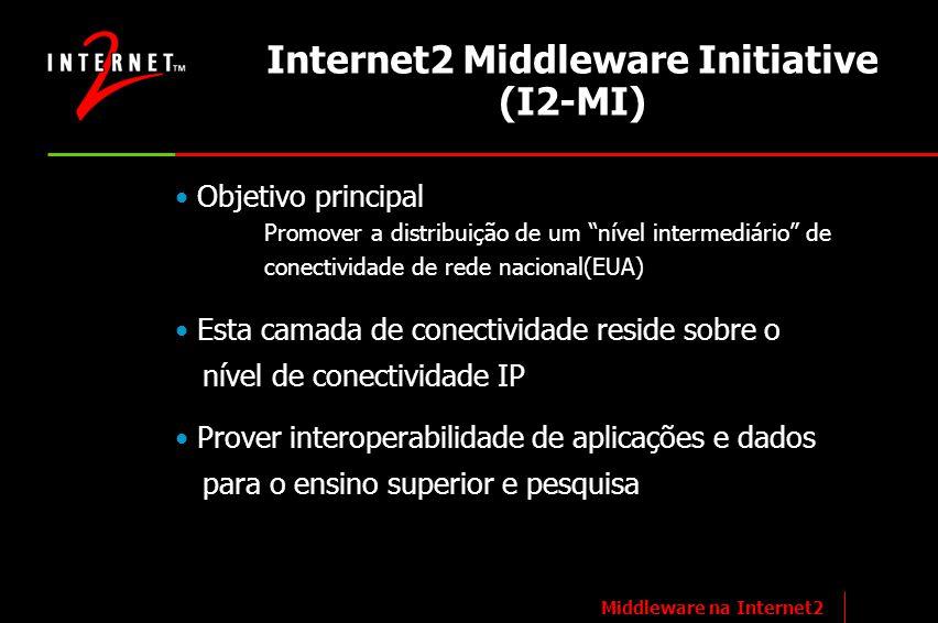 Objetivos Criação de infra-estrutura de middleware interoperável entre os membros da Internet2 e comunidades afins –Fazer acontecer –Ser um verdadeiro intermediário –Integrar a maior variedade de aplicações possível –Prover interoperabilidade entre os campi Middleware na Internet2
