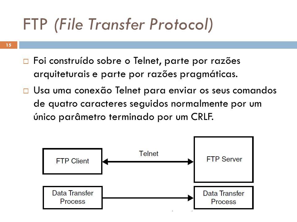 FTP (File Transfer Protocol) O Futuro da Internet (2012.1) 15  Foi construído sobre o Telnet, parte por razões arquiteturais e parte por razões pragmáticas.