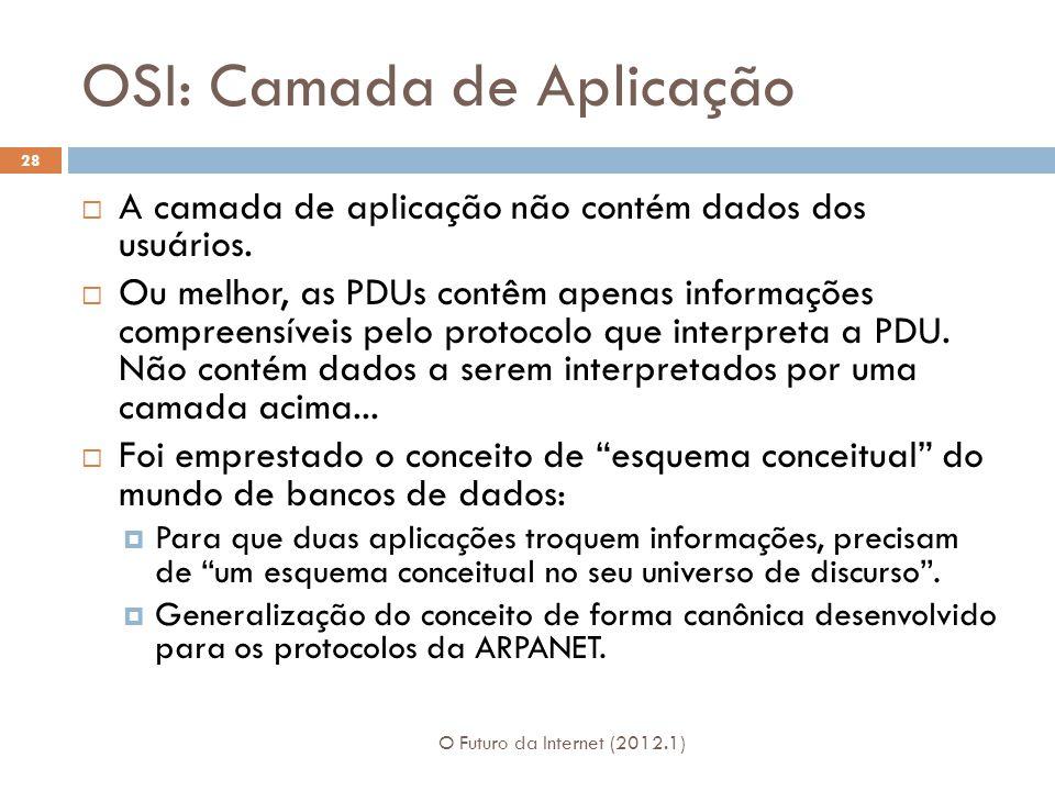 OSI: Camada de Aplicação O Futuro da Internet (2012.1) 28  A camada de aplicação não contém dados dos usuários.