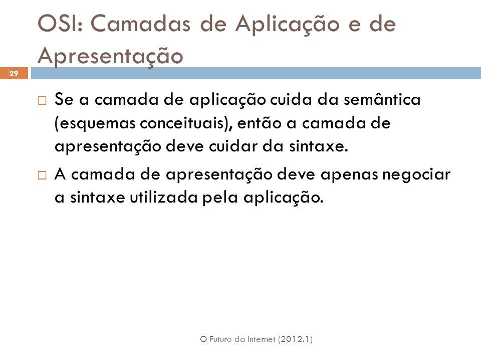 OSI: Camadas de Aplicação e de Apresentação O Futuro da Internet (2012.1) 29  Se a camada de aplicação cuida da semântica (esquemas conceituais), então a camada de apresentação deve cuidar da sintaxe.