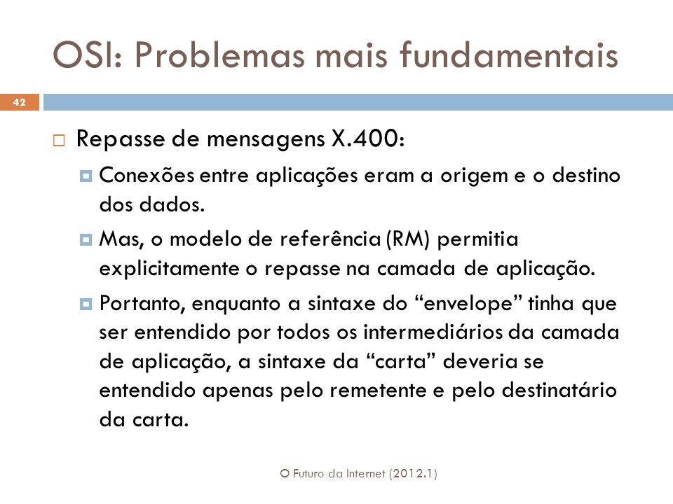 OSI: Problemas mais fundamentais O Futuro da Internet (2012.1) 42  Repasse de mensagens X.400:  Conexões entre aplicações eram a origem e o destino dos dados.