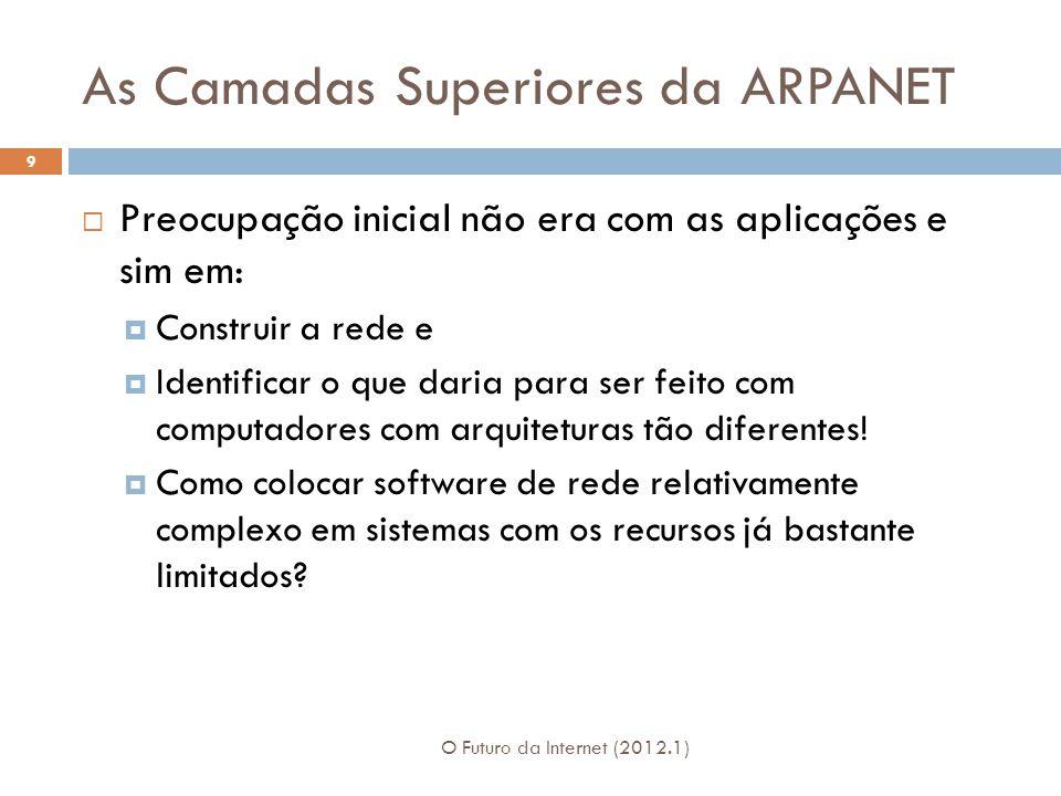 As Camadas Superiores da ARPANET O Futuro da Internet (2012.1) 9  Preocupação inicial não era com as aplicações e sim em:  Construir a rede e  Identificar o que daria para ser feito com computadores com arquiteturas tão diferentes.