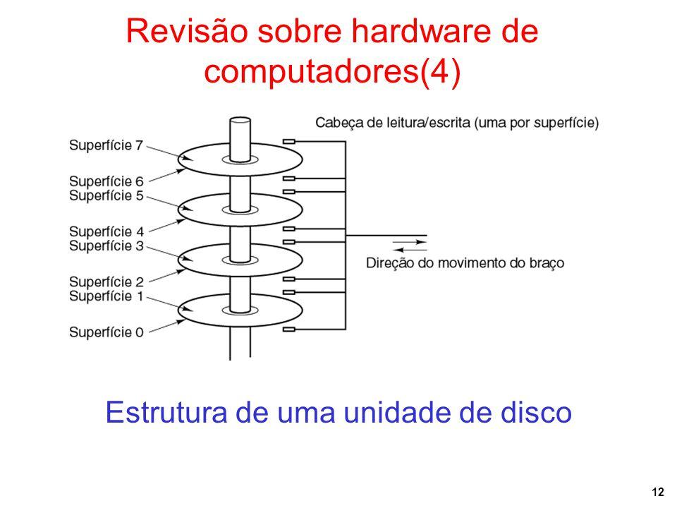 12 Revisão sobre hardware de computadores(4) Estrutura de uma unidade de disco