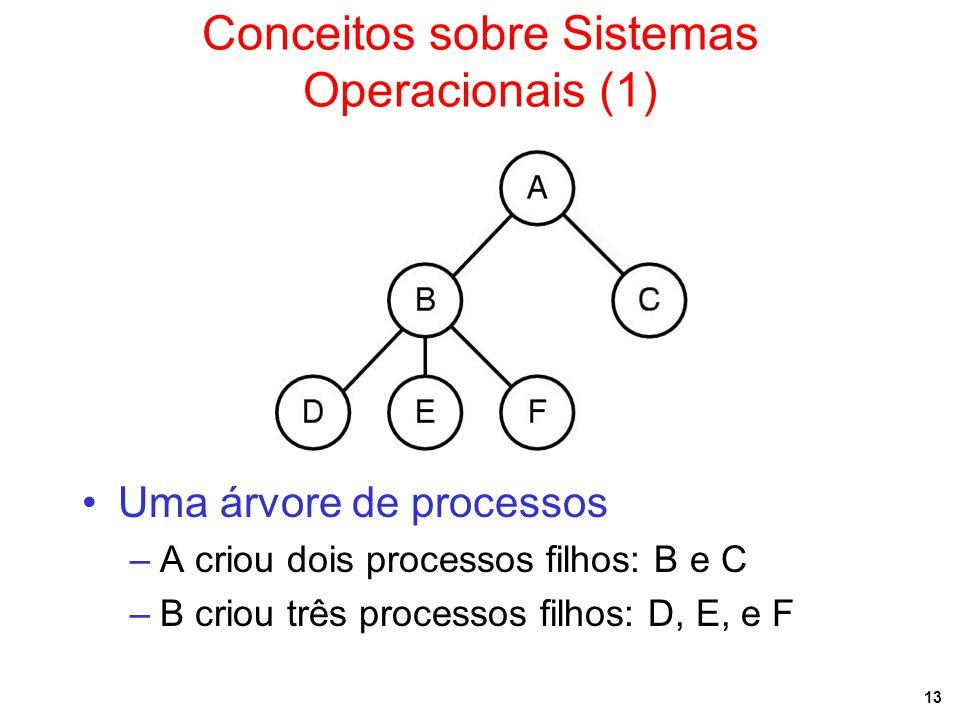 13 Uma árvore de processos –A criou dois processos filhos: B e C –B criou três processos filhos: D, E, e F Conceitos sobre Sistemas Operacionais (1)