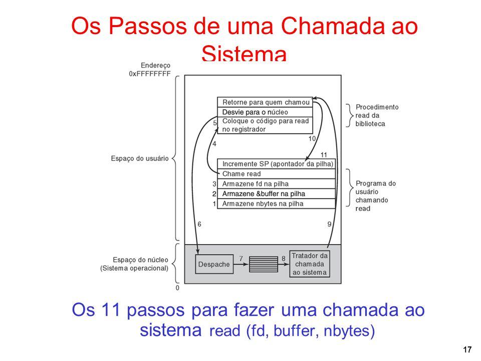 17 Os Passos de uma Chamada ao Sistema Os 11 passos para fazer uma chamada ao sistema read (fd, buffer, nbytes)